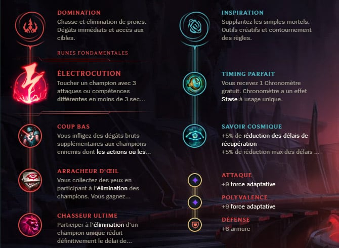 Guide LoL Swain Support S10 Runes
