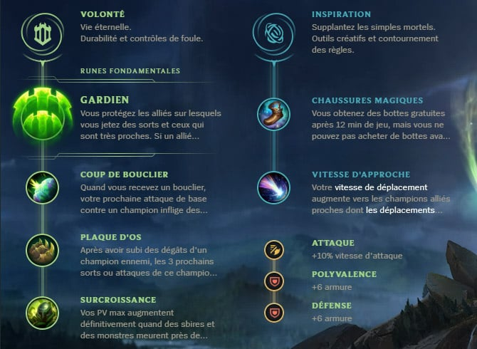 Guide LoL TahmKench Support S10 Runes