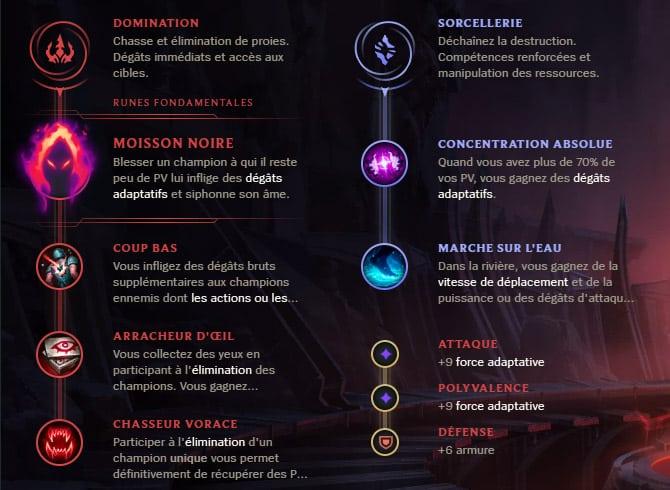 Guide LoL Taliyah Jungle S10 Runes