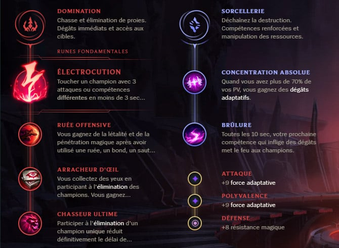 Guide LoL Talon Mid S10 Runes
