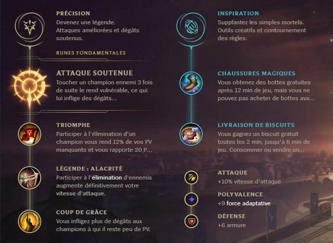 Guide LoL Tristana Bot S10 Runes