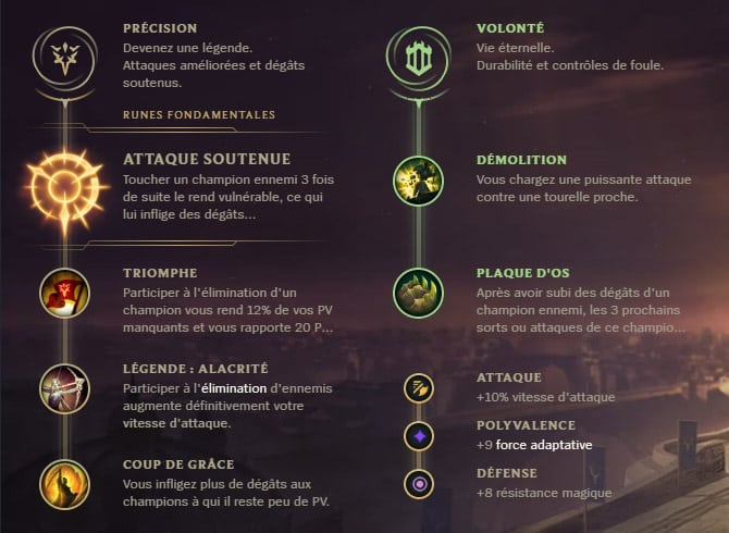 Guide LoL Tristana Mid S10 Runes