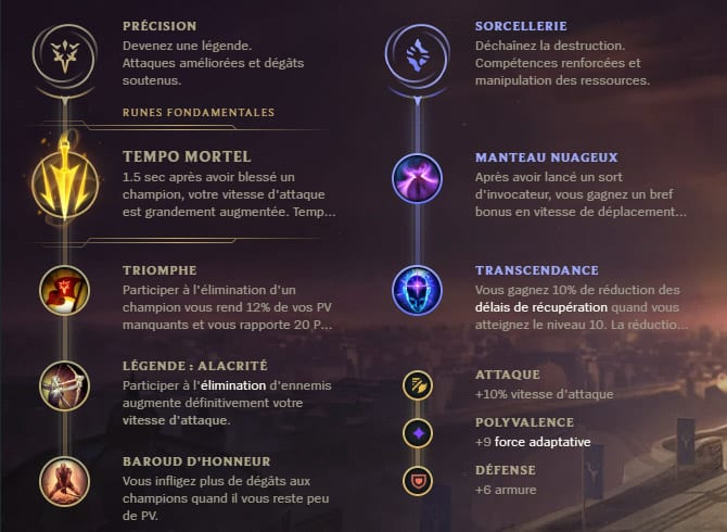 Guide LoL Tryndamere Top S10 Runes