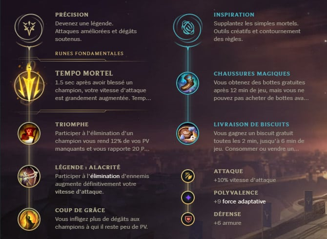 Guide LoL Twitch Bot S10 Runes