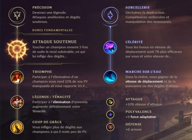 Guide LoL Udyr Jungle S10 Runes