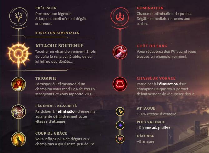 Guide LoL Vayne Bot S10 Runes