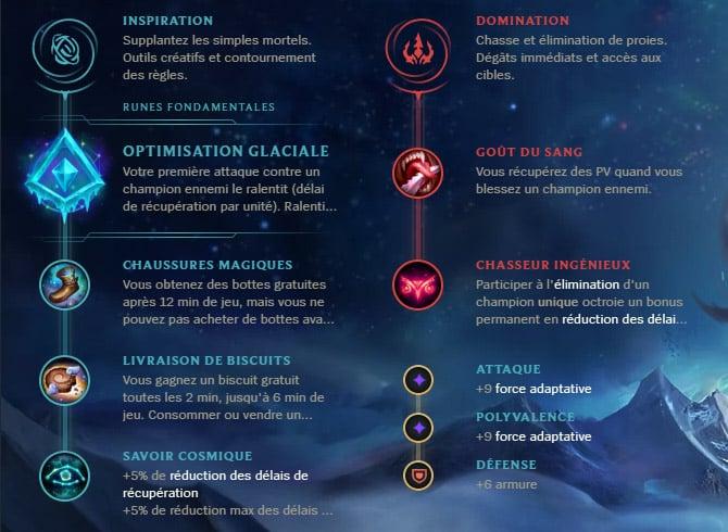 Guide LoL Veigar Bot S10 Runes