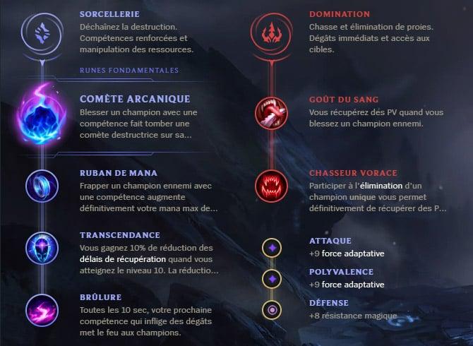 Guide LoL Velkoz Mid S10 Runes