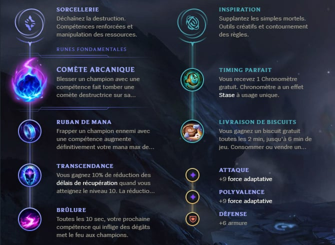 Guide LoL Velkoz Support S10 Runes