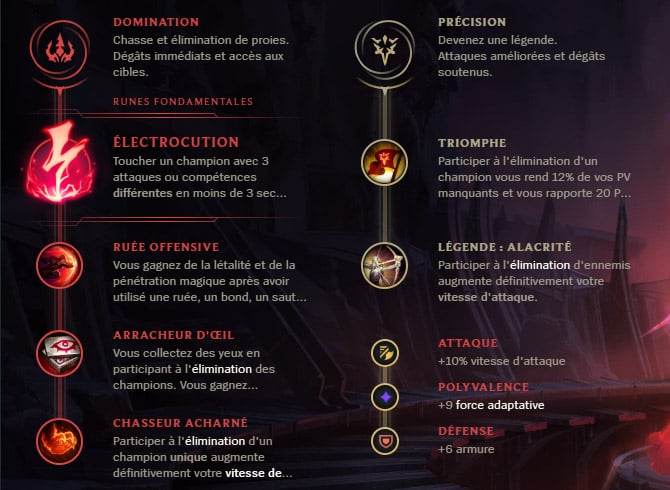 Guide LoL Vi Jungle S10 Runes