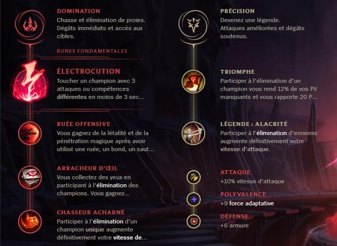 Guide LoL Vi Jungle S10 Runes
