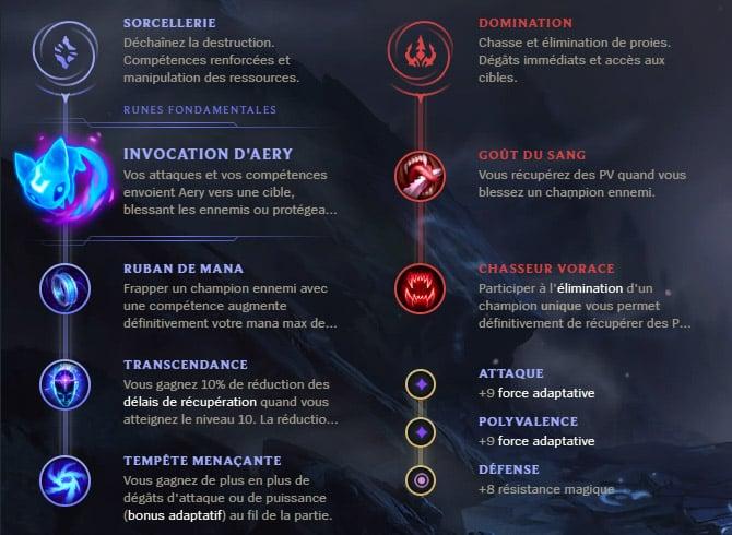 Guide LoL Viktor Mid S10 Runes