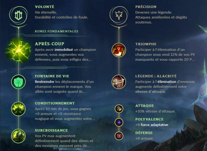 Guide LoL Volibear Jungle S10 Runes
