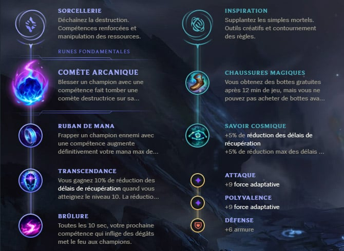 Guide LoL Xerath Support S10 Runes