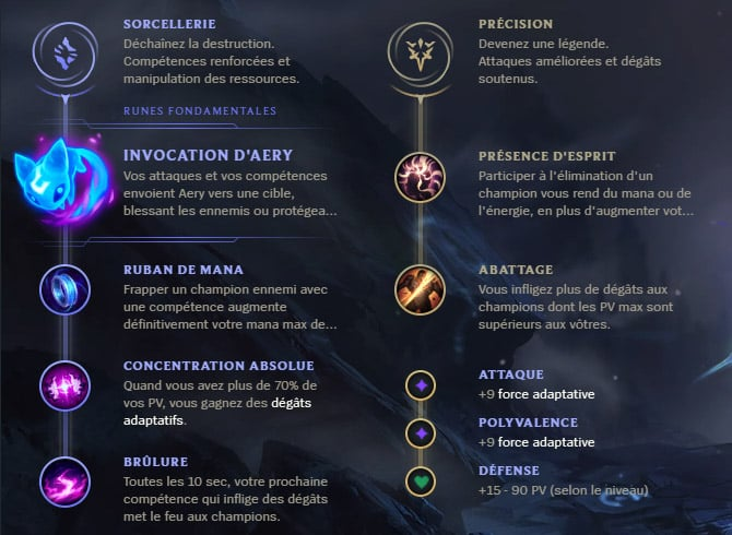 Guide LoL Yuumi Support S10 Runes