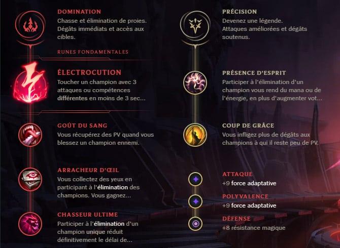 Guide LoL Zed Mid S10 Runes