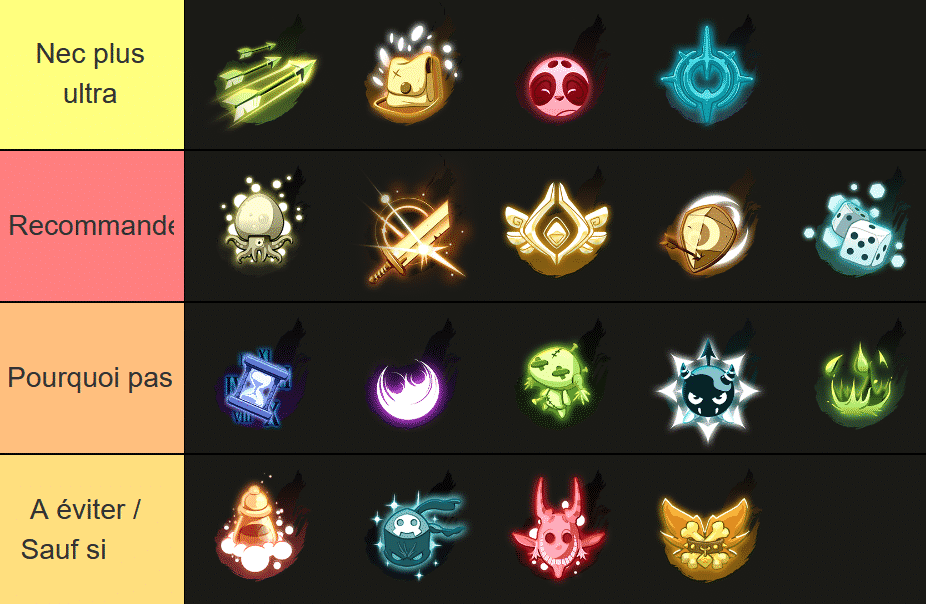 Dofus - Tier list Temporis V 5, meilleures classes pour farm et rush